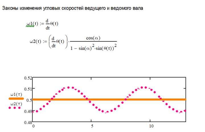 俄罗斯留学的理科和工科哪个比较难?插图9-小狮座俄罗斯留学